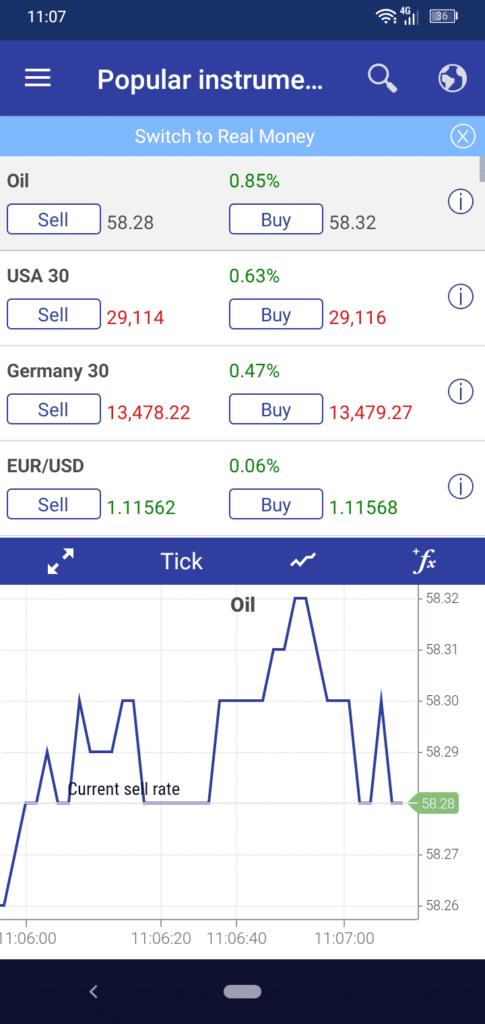 paper trading tradingview leverage 1 pkr a btc