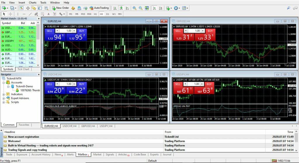 TickMill Trading Platform